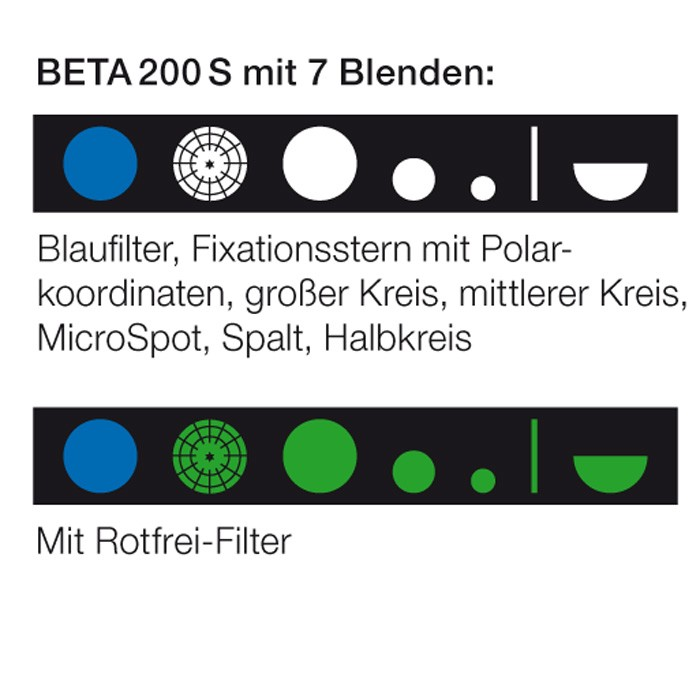 HEINE BETA 200 S Ophthalmoskop und BETA 200 Strich-Skiaskop